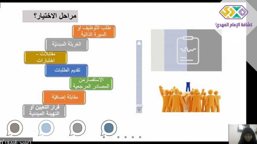دورة أمينة موارد بشرية من تنفيذ مفوضية الموارد البشرية في الجمعية